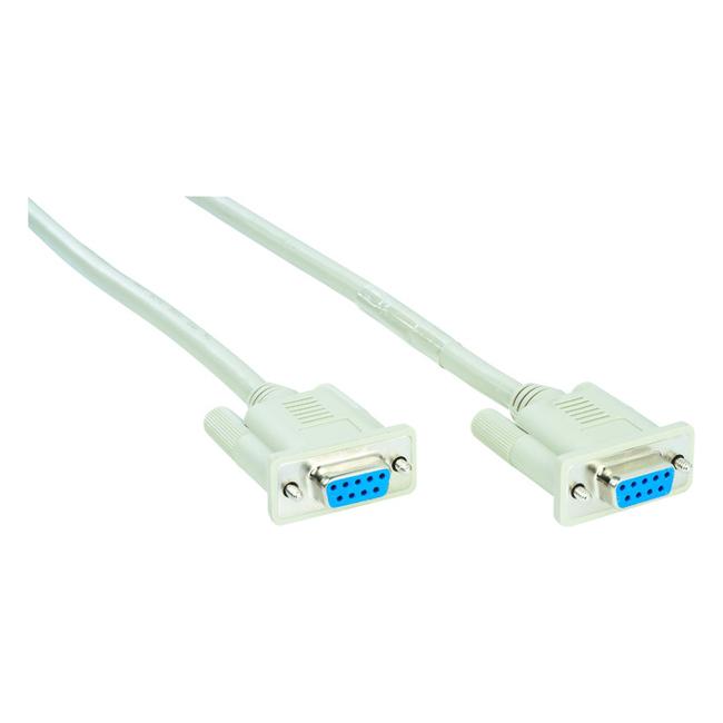 Datenverbindungsleitung (RS-232) zum PC